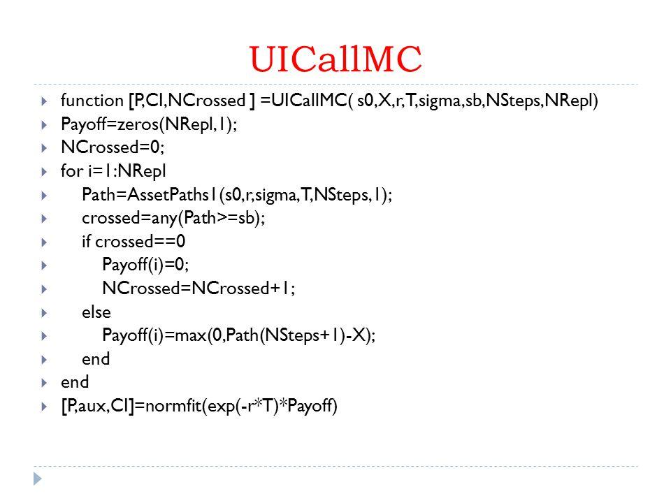 UICallMC function [P,CI,NCrossed ] =UICallMC( s0,X,r,T,sigma,sb,NSteps,NRepl) Payoff=zeros(NRepl,1);